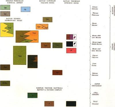 Satuan Peta Geologi Lembar Pangkajene dan Watampone Bagian Barat