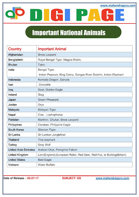 DP | NATIONAL ANIMALS | 05 - JULY - 17