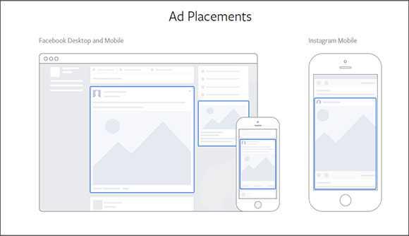 penempatan iklan facebook