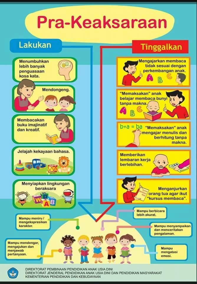 Metode Pra Keaksaraan Untuk Anak Usia Dini (PAUD)
