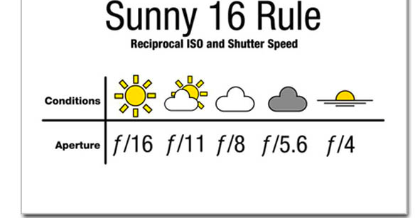 camera's & acessoires: Sunny 16!( SIXteen!!)- rule