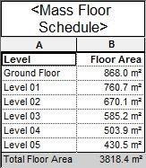 RevitCat: Using Totals in Formulas in Revit Schedules