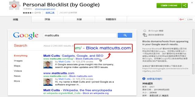 chrome-personal-blocklist-覺得蓋版廣告很討厭嗎?教你從搜尋結果排除干擾閱讀的網站(各種平台的技巧)