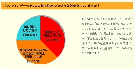 http://www.justsystems.com/jp/school/hokago/vote/0902.html