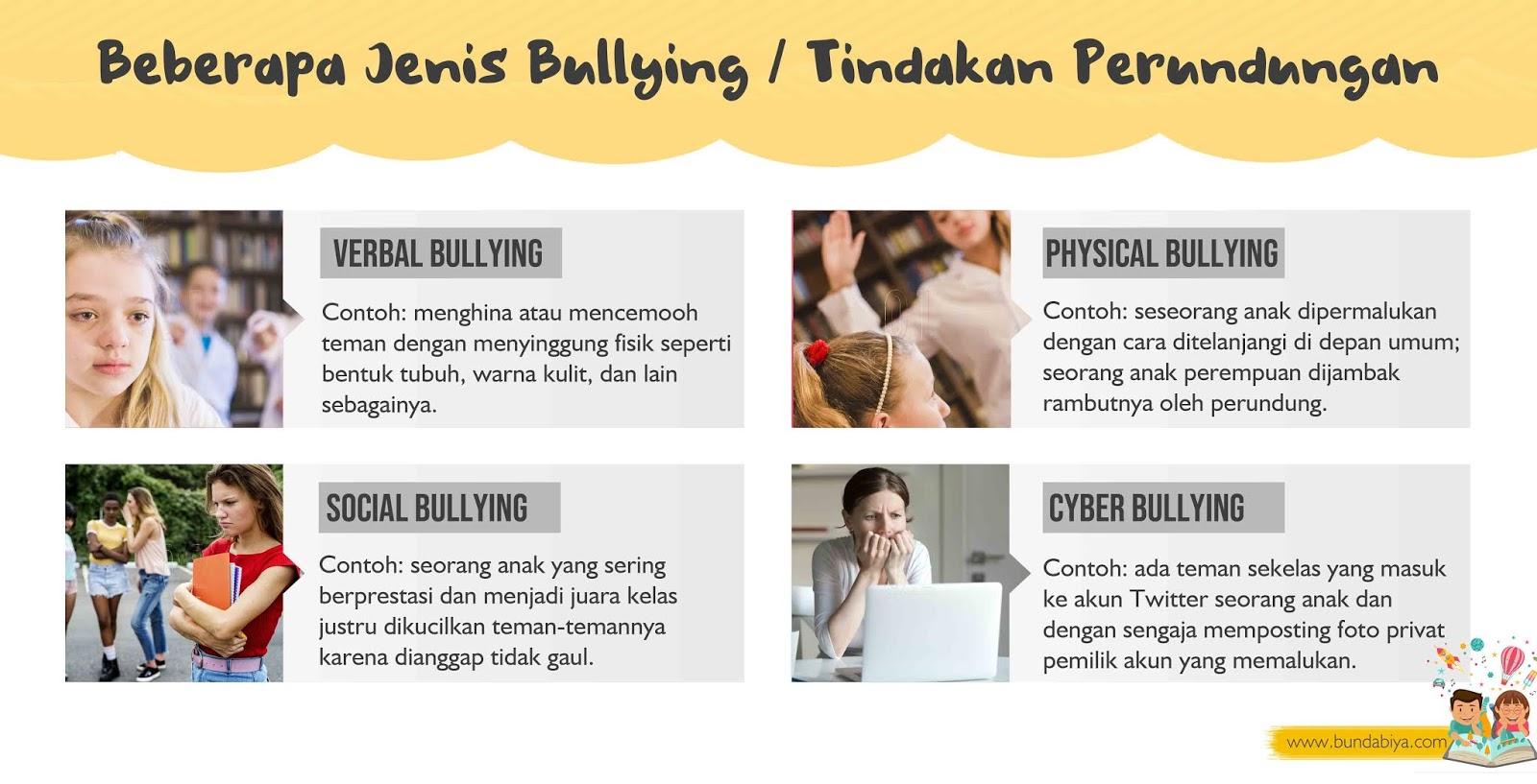 lomba blog sahabat keluarga kemdikbud, macam-macam bullying, bullying adalah, tindakan perundungan adalah, jenis bullying, penyebab bullying, data bullying di indonesia, cara mengatasi bullying, verbal bullying, cyber verbal bullying, keluarga terlibat, peran keluarga mengatasi bullying, era kekinian, pelibatan keluarga pada penyelenggaraan pendidikan di era kekinian