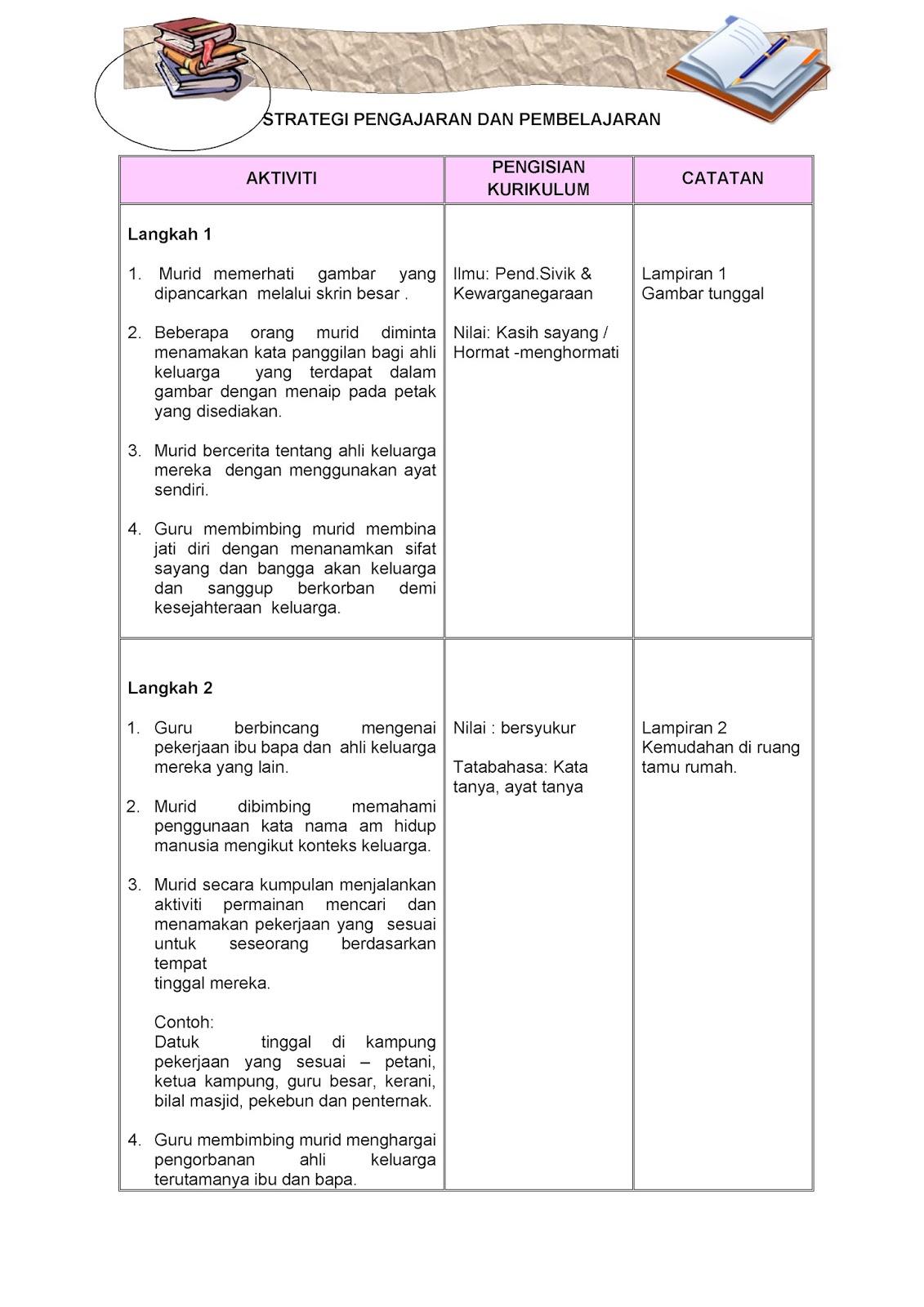 Rancangan Pengajaran Harian Rph Kurikulum Standard Sekolah Rendah Kssr Bahasa Melayu Malaysia Bm Tahun 2 Aspek Tatabahasa Golongan Kata Kata Nama Am Hidup Manusia