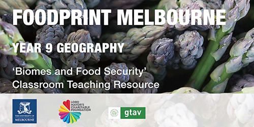 LivingGeography: Melbourne Foodprint Resource