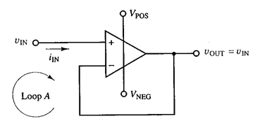 Voltage Follower and Difference Amplifier Configuration
