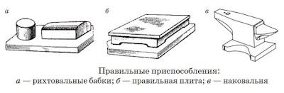 Инструменты для рихтовки Волгоград