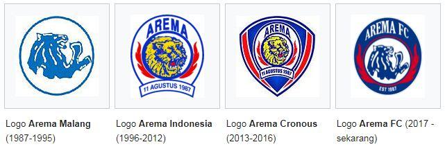 Logo Resmi Arema FC