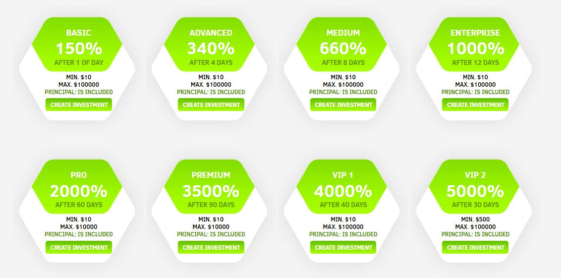 Инвестиционные планы BitcoinCash Trading