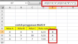 Fungsi Multi IF Microsoft Excel
