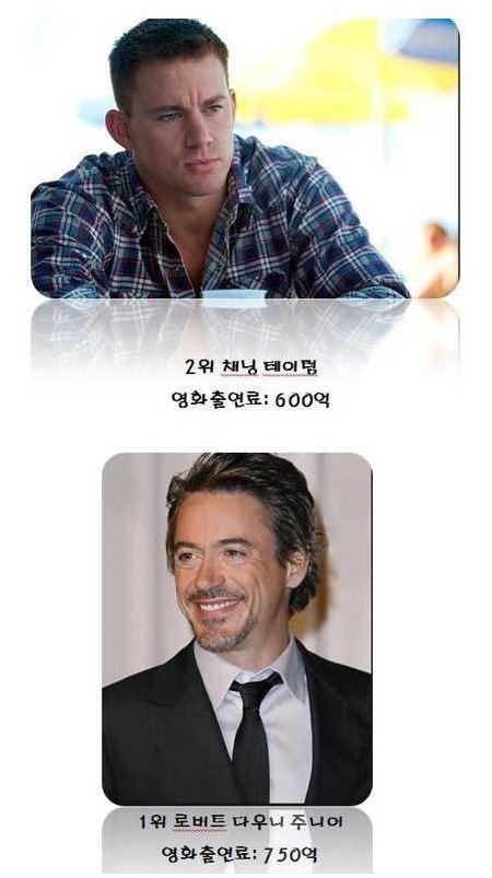 %25ED%2597%2590-7.JPG 헐리우드 배우 출연료 TOP 10 ㅎㄷㄷ...