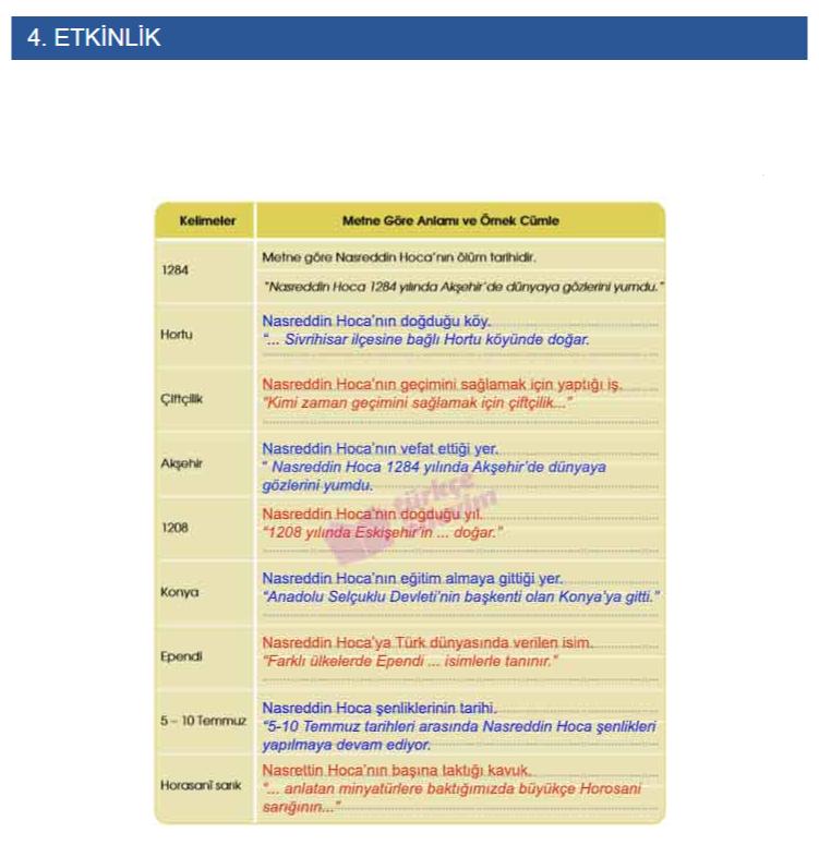 5.sinif-turkce-meb-Sayfa-94