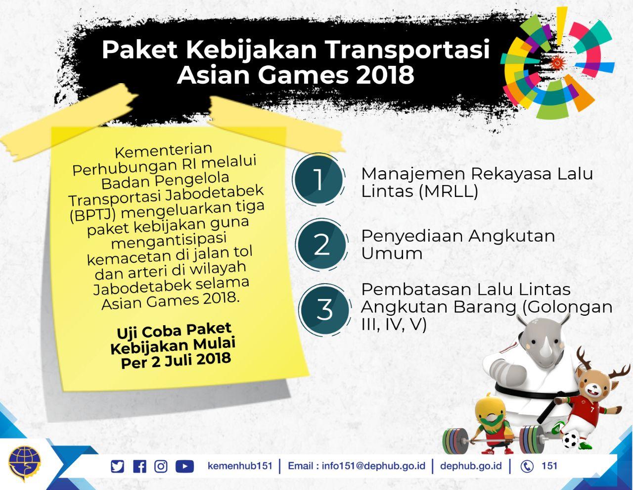 PAKET KEBIJAKAN TRANSPORTASI ASIAN GAMES