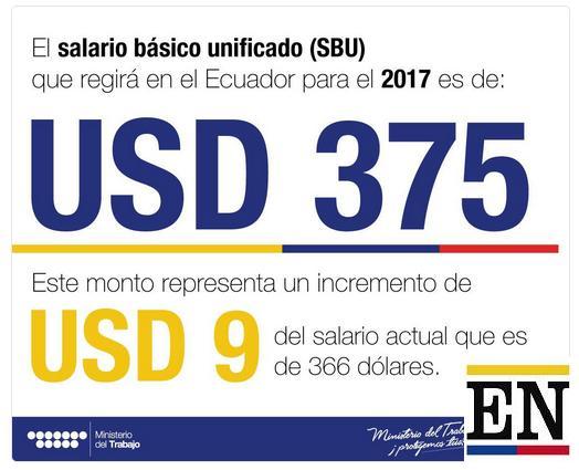 salario basico unificado 2017