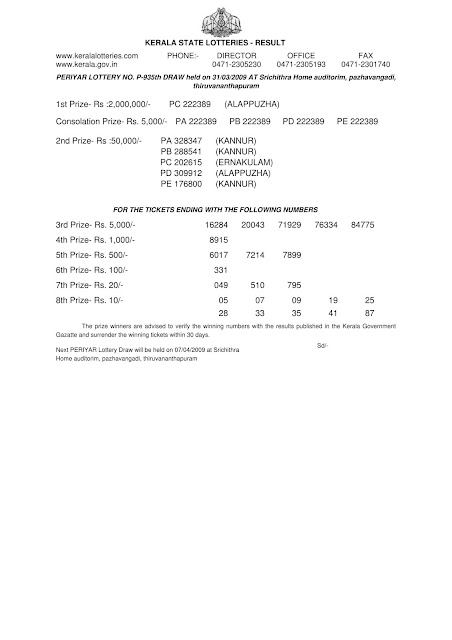PERIYAR (P-935) Kerala Lottery Result on March 31, 2009.