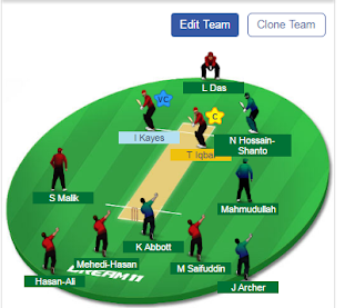 COV VS KT Dream11 Team Prediction, COV VS KT Playing 11,COV VS KT Dream11 Expert Team