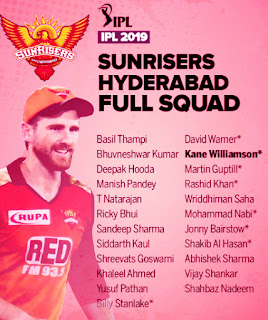 Sun Risers Hyderabad Squad for IPL 2019