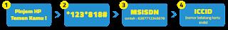Cara Mudah Meminta Kode PUK Saat Nomor XL Terblokir