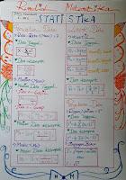 Poster Rumus Statistika 5