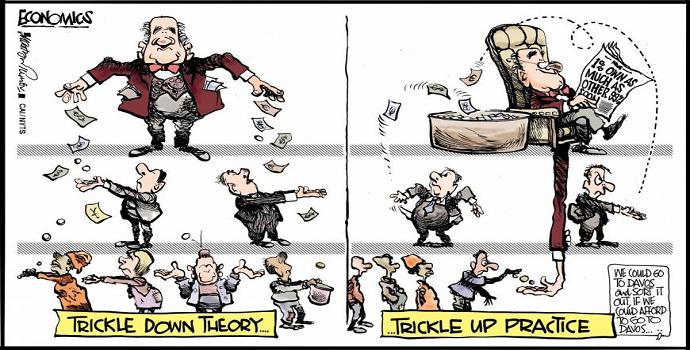 Kebaikan Sistem Ekonomi Kapitalis