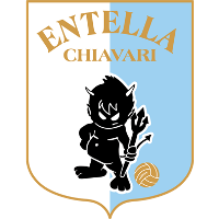 Recent Complete List of Virtus Entella Players Roster 2017-2018 Players Name Jersey Shirt Numbers Squad