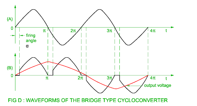 waveform-of-single-phase-bridge-cycloconverter.png