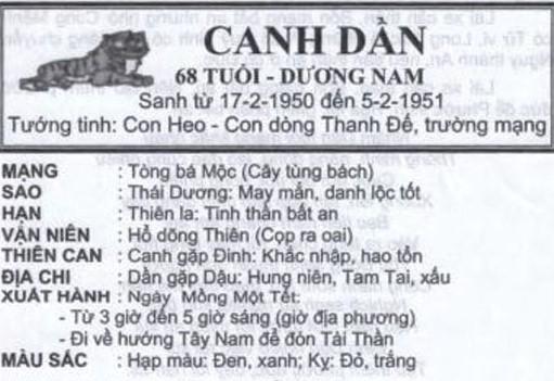 TỬ VI TUỔI CANH DẦN 1950 NĂM 2017