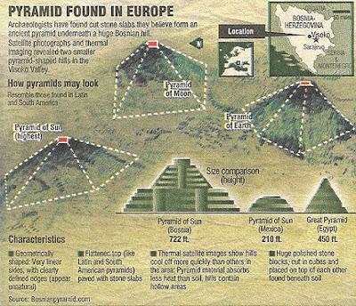 Piranides bosnias - El misterio de las PETROESFERAS dispersas por el planeta con ENIGMÁTICO significado