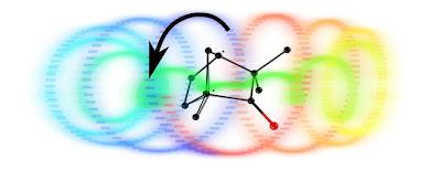 La re-col·lisió d'electrons basada en làser