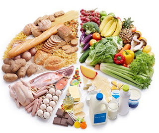 http://agroalimentiedintorni.blogspot.it/p/igiene-degli-alimenti.html