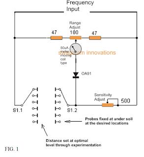Deep Soil Metal Detector Circuit - Ground Scanner
