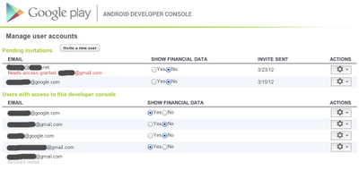Android developers blog making the android developer console work for your whole team - Google developper console ...