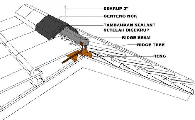 Genteng Kanmuri Type Full Flat