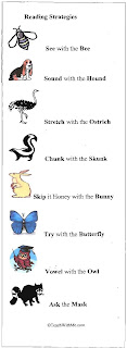 Classroom Freebies Too: Anchor Charts For Reading Strategies