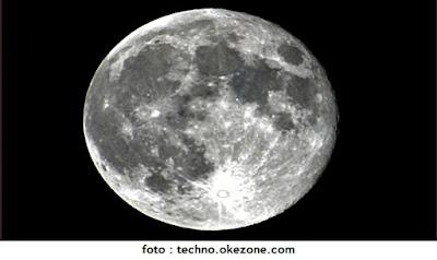Bulan Purnama - Kumpulan Artikel Pengetahuan Umum