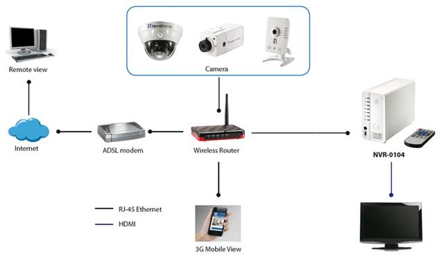 schema-impianto-di-videosorveglianza