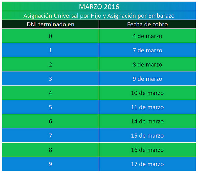 calendario de pago de asignacion familiar marzo On fecha de cobro salario familiar octubre 2016
