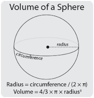 sphere volume formula