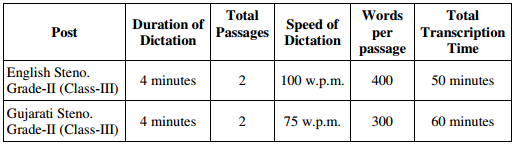Scheme of Exma