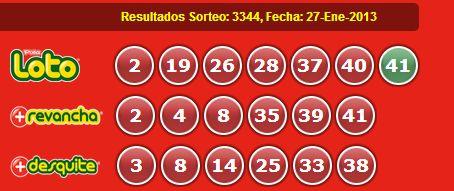 Resultados Loto Sorteo 3344 Fecha 27/01/2013