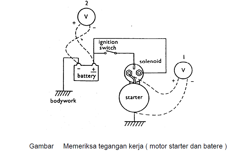 Gambar Rangkaian Kelistrikan Sistem Starter