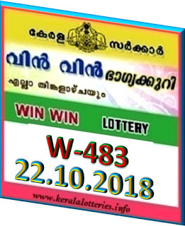 kerala lottery result from keralalotteries.info 22/10/2018, kerala lottery result 22.10.2018, kerala lottery results 22-10-2018, win win lottery W 483 results 22-10-2018, win win lottery W 483, live win win   lottery W-483, win win lottery, kerala lottery today result win win, win win lottery (w-483) 22/10/2018, W 483, W 483, win win lottery result, gov.in, picture, image, images, pics,   pictures kerala lottery, lottery kerala-lottery-results, keralagovernment, win win lottery kerala   result win win today, kerala lottery win win today result, win result, kerala lottery result yesterday, buy kerala lottery online kerala lottare, kerala lottery result, lottery today, kerala