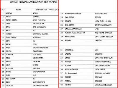 40 BEM Kampus Se-Jakarta Dukung Yusril IM Sebagai Gubernur DKI