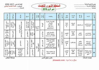 مخطط الشهري للتعليمات افريل 2018 السنة الخامسة ابتدائي