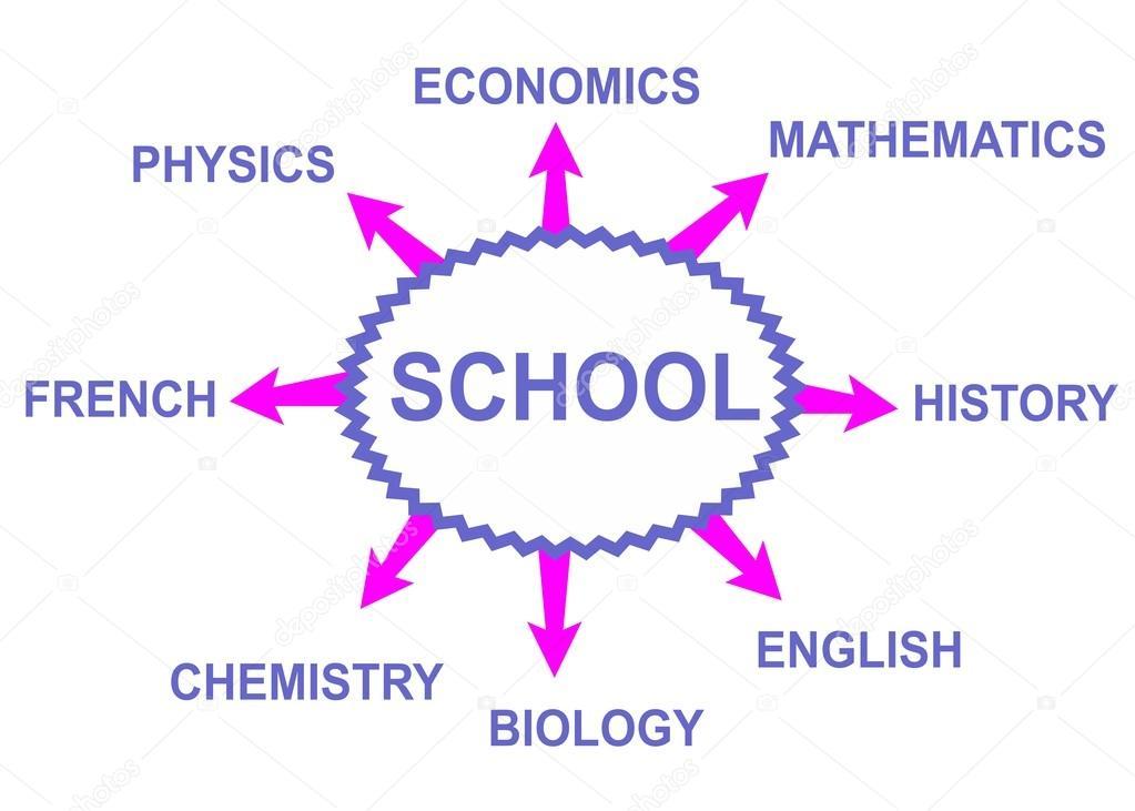 Buy Cheap High School Coursework