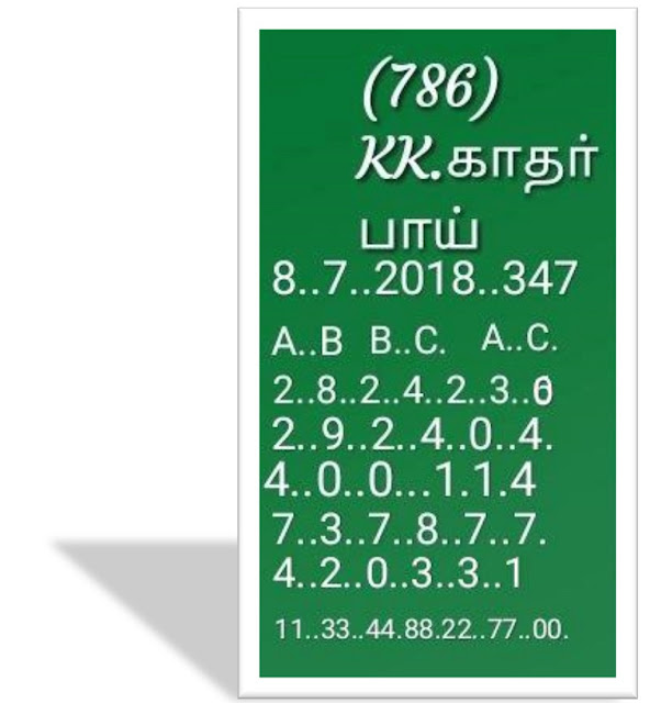 KK Kerala Lottery Guessing abc board numbers  08-07-2018 Pournami Rn 347