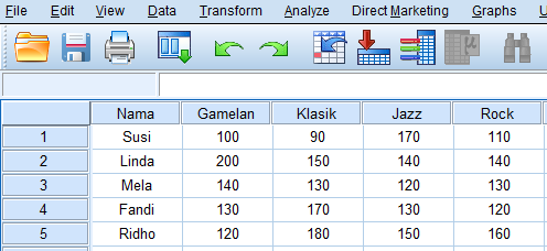cara uji lebih dari 2 sampel berhubungan dalam statistik nonparametrik uji friedman 3