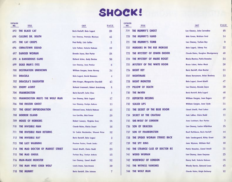shock shock list page 8 in the unnumbered original